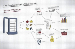 fridge-supermarket-of-tomorrow-informatica1